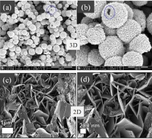Current Progress in Vanadium Oxide Nanostructures and Its Composites as Supercapacitor Electrodes