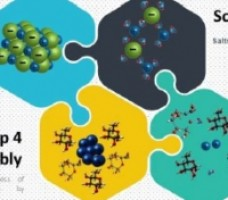 Green Nanotechnology: The Influence of Intermolecular and Supramolecular Interactions