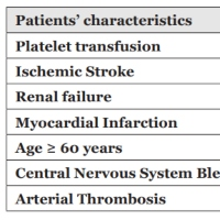 Prediction of Severity and Mortality in Acquired Thrombotic  Thrombocytopenic Purpura (aTTP). Utility of Clinicalbiological Scores